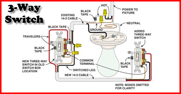 wiring light switch 3 wire images light two three way switches how to wire a 3 way switch gotta go do it yourself