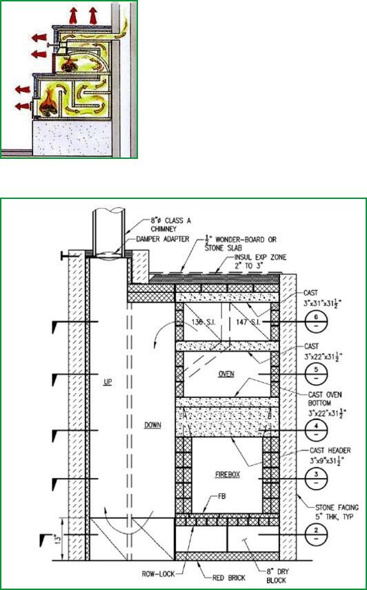 masonry stove configuration